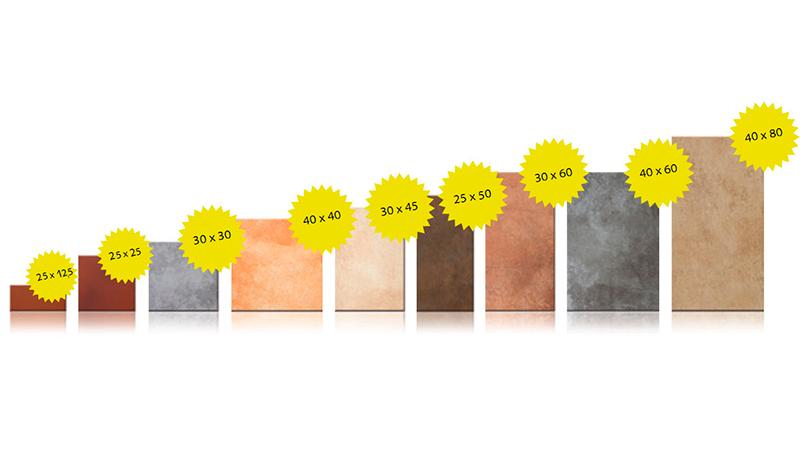 Как выбрать правильный размер плитки?